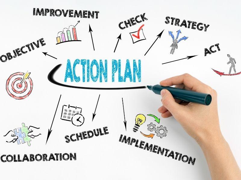 implementación plan acción